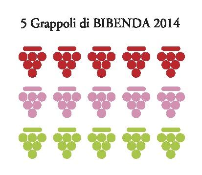 5Grappoli_BIBENDA2014